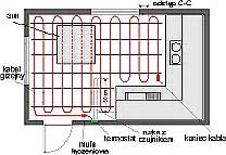 Ile kosztuje elektryczne ogrzewanie podłogowe? - obrazek 2